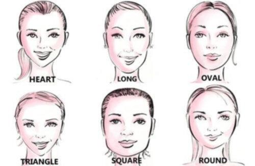 vilken frisyr passar mig test
