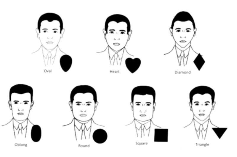 frisyrer kort hår fyrkantigt ansikte
