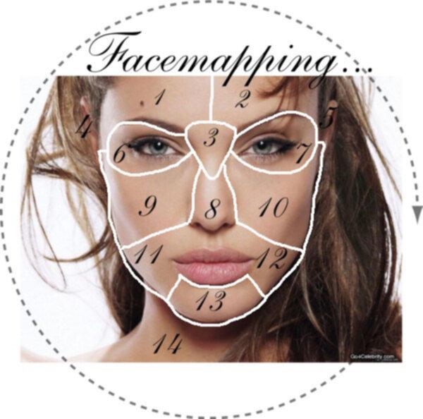 acne i pannan orsak