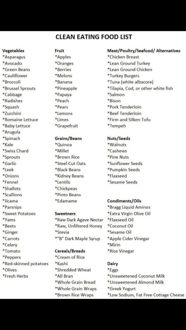 socker i mat lista