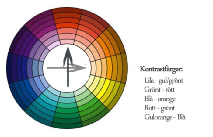 hur får man lila färg